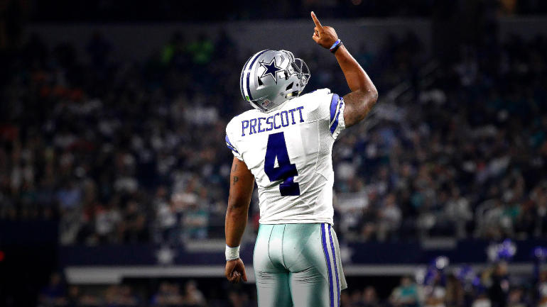 NFL free agents 2021: Dak Prescott again the top quarterback, SUGGESTED SIGNING NUMBER IS (5YRS- $220,000,000.00, 100% GUARANTEED) INCLUDES 4YRS OF UNDERPAID SALARY