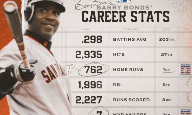 Barry Bonds Is The Goat Of MLB, AND, Bonds was a player who could do it all. Barry Bonds is the most feared hitter the game has ever seen, period!!!!!!!!!!!!!!!!!!!!!
