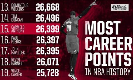 NBA 2020-21: Carmelo Anthony passes Tim Duncan for 14th in career scoring,  Carmelo Anthony honored to pass Tim Duncan for 14th on the all-time NBA scoring list